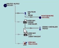 Nestor Webmap