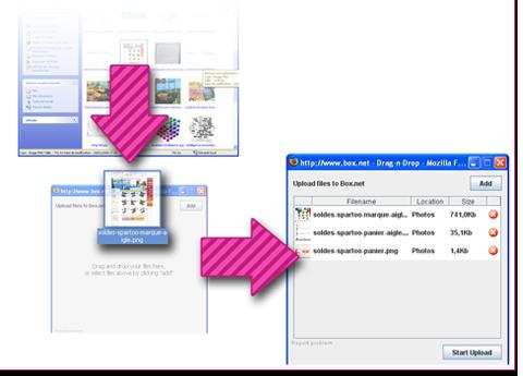 Partage & stockage de fichiers - Box.net - Upload Wizard Dragn'drop