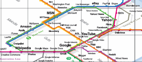 Web Trend Map 2008