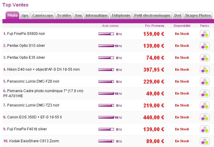 Ecommerce et Web 2.0 : best sellers chez Pixmania
