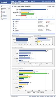 Facebook Polls / Sondages : exemple
