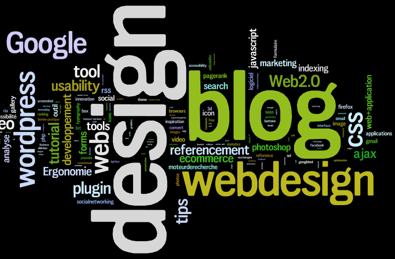 Nuage de tags (tag cloud) Wordle