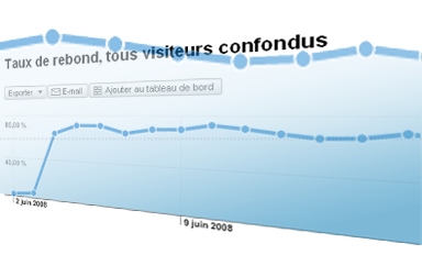 Taux de rebond ou Bounce rate